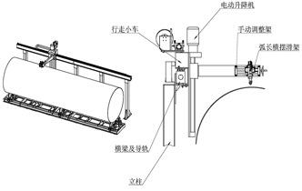 压力容器纵环缝一体等离子自动焊工装